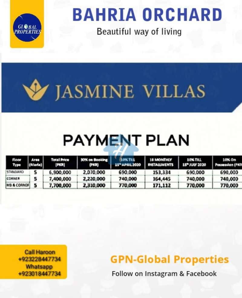 Jasmine Mall 5 Marla 3Bed At Reasonable Price Bahria Orchard Lahore