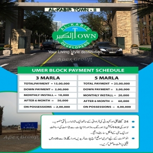 Sargodha Estate & Builders